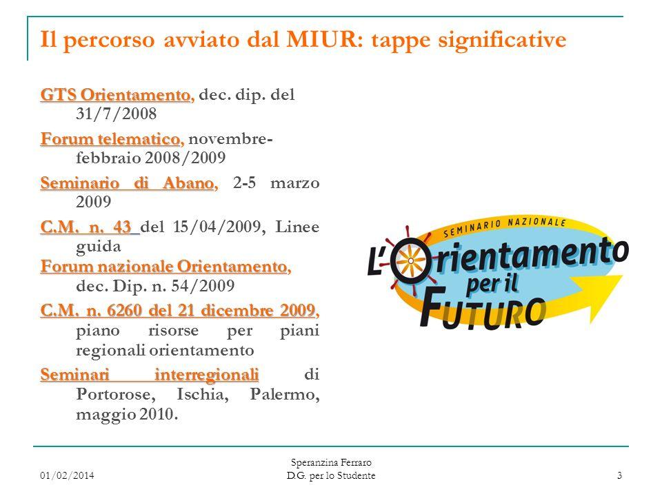 01/02/2014 Speranzina Ferraro D.G. per lo Studente 3 Il percorso avviato dal MIUR: tappe significative GTS Orientamento GTS Orientamento, dec. dip. de