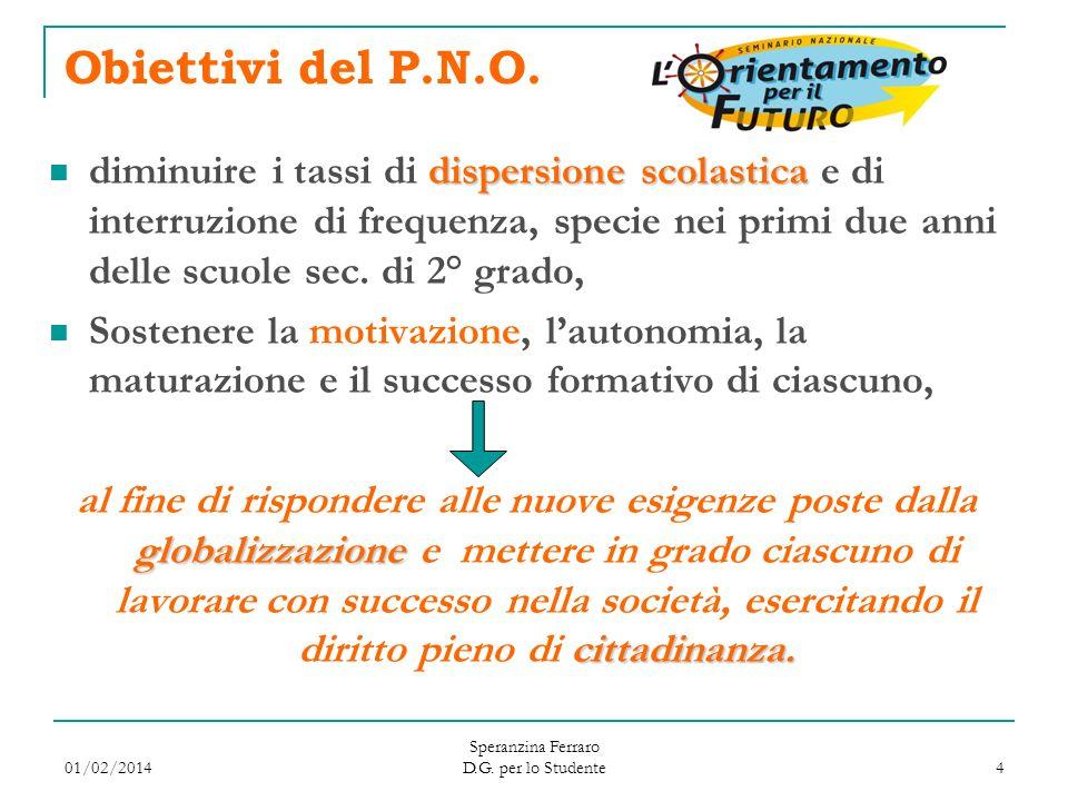 01/02/2014 Speranzina Ferraro D.G. per lo Studente 4 Obiettivi del P.N.O. dispersione scolastica diminuire i tassi di dispersione scolastica e di inte