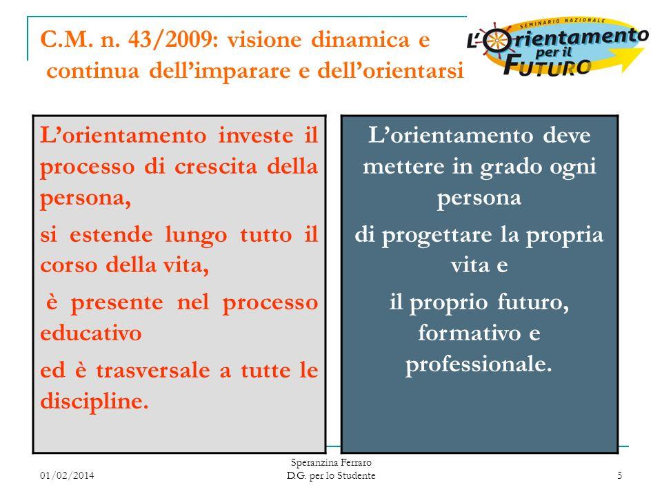 01/02/2014 Speranzina Ferraro D.G. per lo Studente 5 C.M. n. 43/2009: visione dinamica e continua dellimparare e dellorientarsi Lorientamento investe