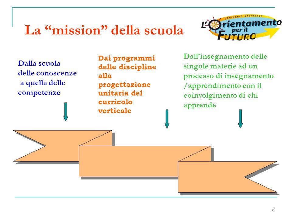 6 Dalla scuola delle conoscenze a quella delle competenze Dai programmi delle discipline alla progettazione unitaria del curricolo verticale Dallinseg