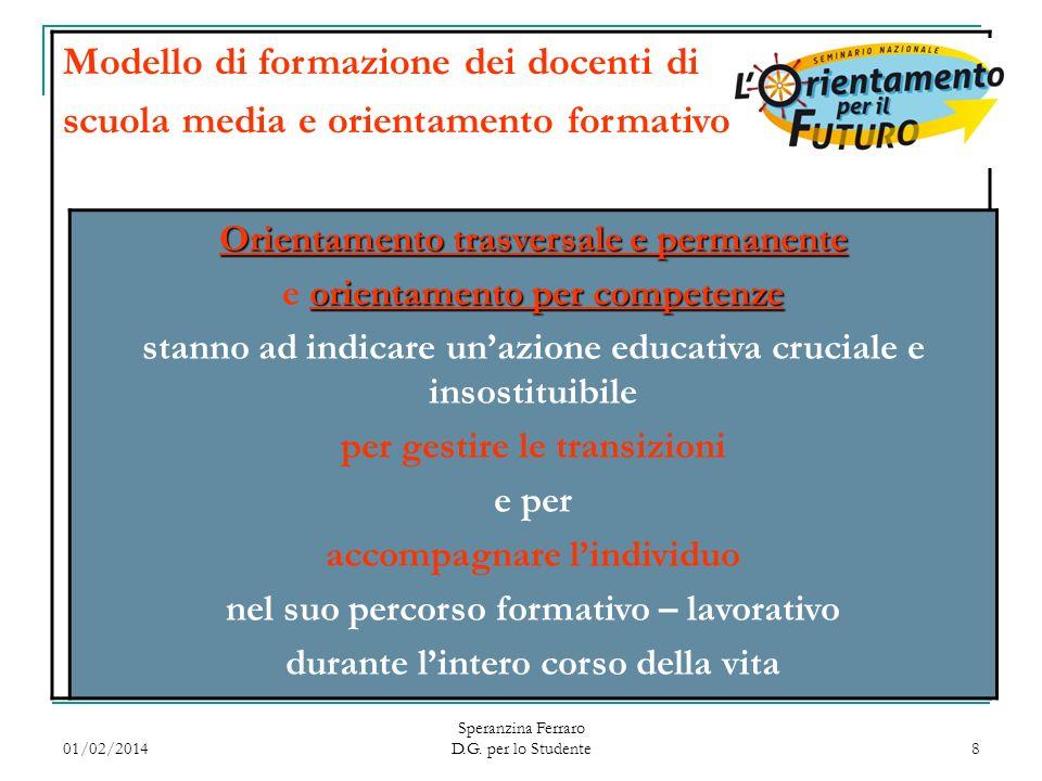 01/02/2014 Speranzina Ferraro D.G. per lo Studente 8 Modello di formazione dei docenti di scuola media e orientamento formativo Orientamento trasversa