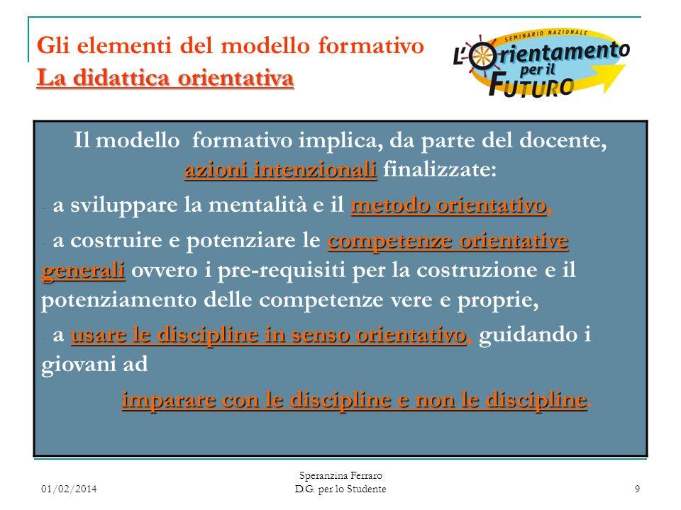 01/02/2014 Speranzina Ferraro D.G. per lo Studente 9 azioni intenzionali Il modello formativo implica, da parte del docente, azioni intenzionali final