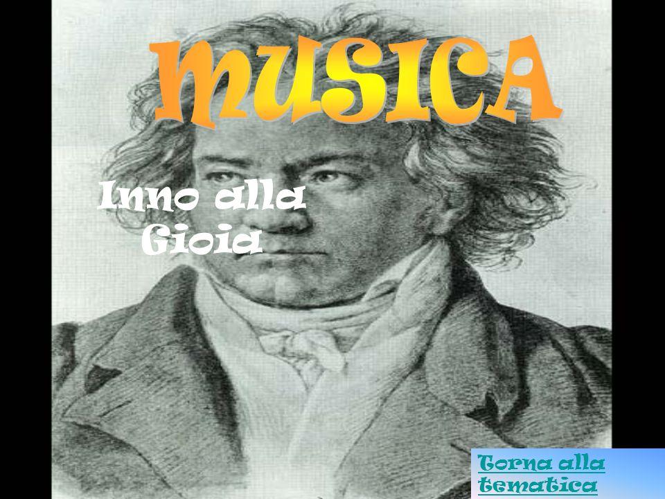 Italiano Geografia Storia Inglese Musica ScienzeED.
