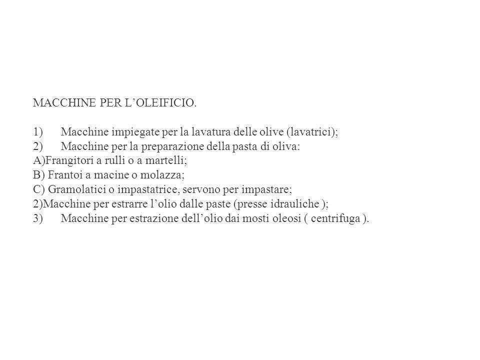 Operazioni per la preparazione dellolio. 1)Mondatura (eliminazione delle foglie e dei rametti ); 5)Lavatura ( vasche piene dacqua gorgogliante in modo