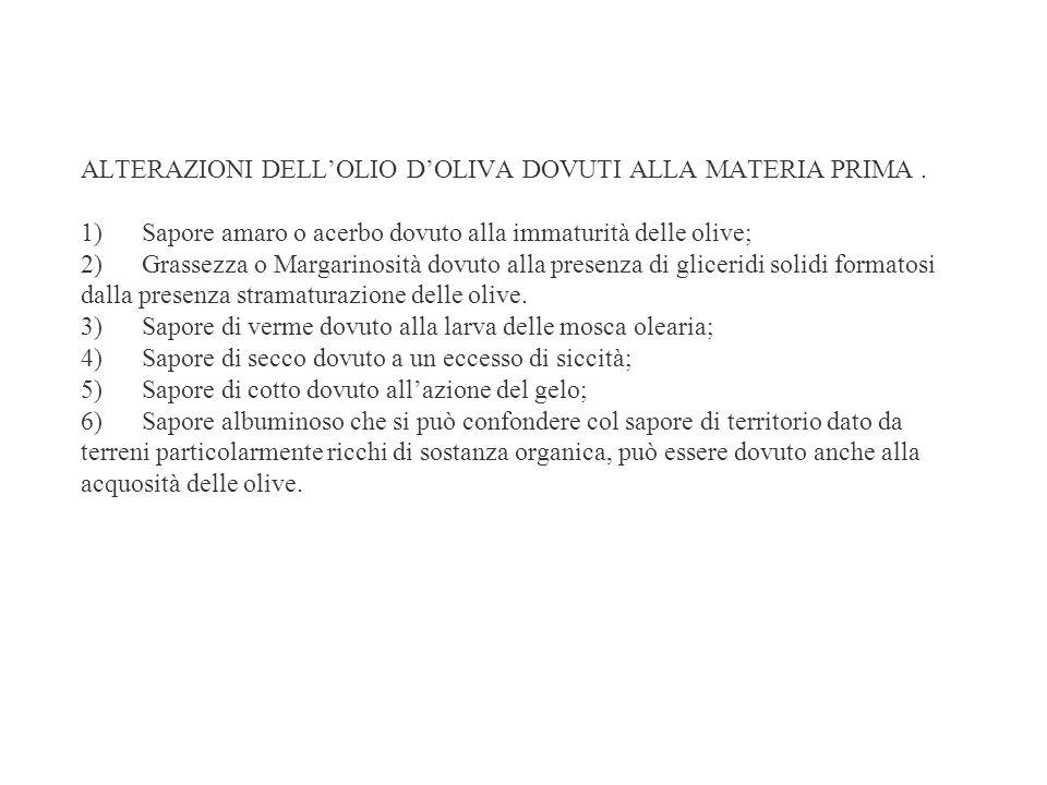 MACCHINE PER LOLEIFICIO. 1) Macchine impiegate per la lavatura delle olive (lavatrici); 2) Macchine per la preparazione della pasta di oliva: A)Frangi