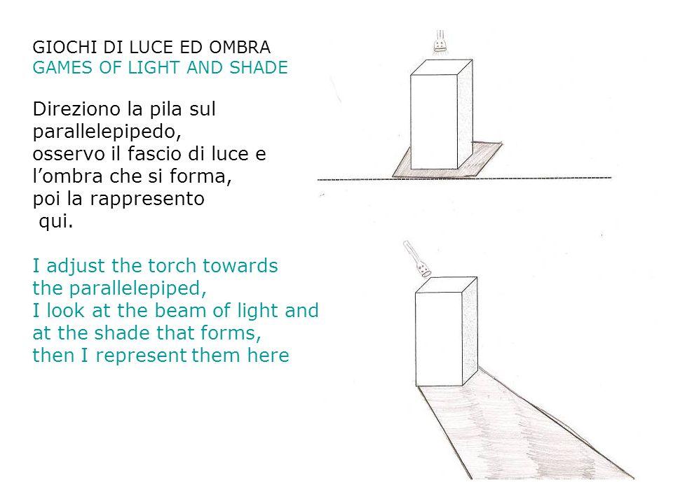 GIOCHI DI LUCE ED OMBRA GAMES OF LIGHT AND SHADE Direziono la pila sul parallelepipedo, osservo il fascio di luce e lombra che si forma, poi la rappre
