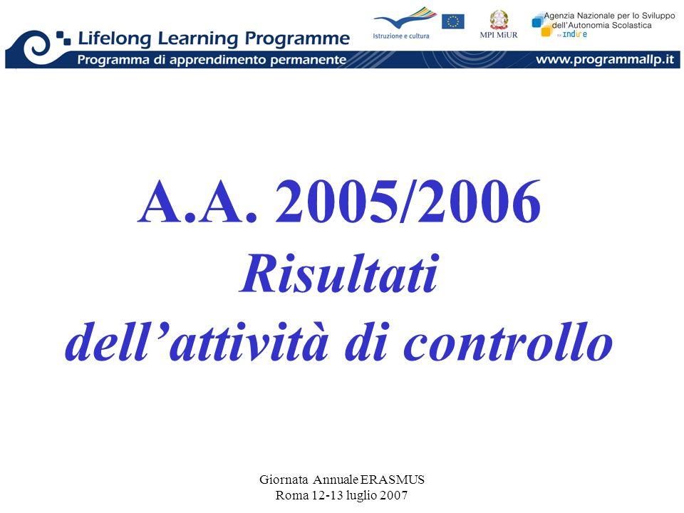 Giornata Annuale ERASMUS Roma 12-13 luglio 2007 A.A. 2005/2006 Risultati dellattività di controllo