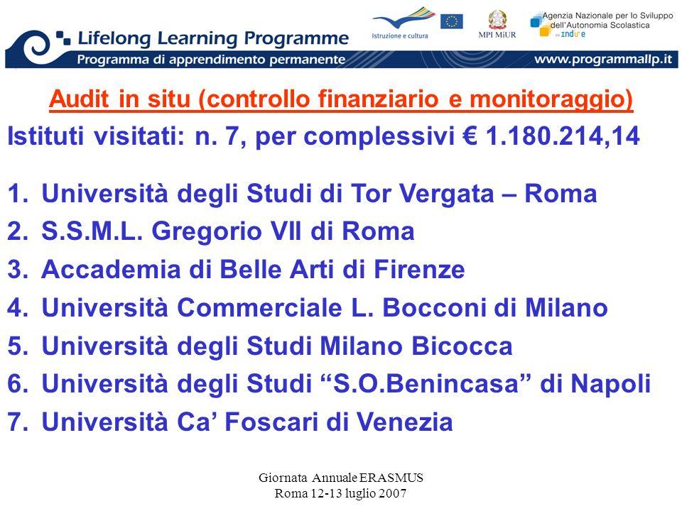 Giornata Annuale ERASMUS Roma 12-13 luglio 2007 Audit in situ (controllo finanziario e monitoraggio) Istituti visitati: n. 7, per complessivi 1.180.21