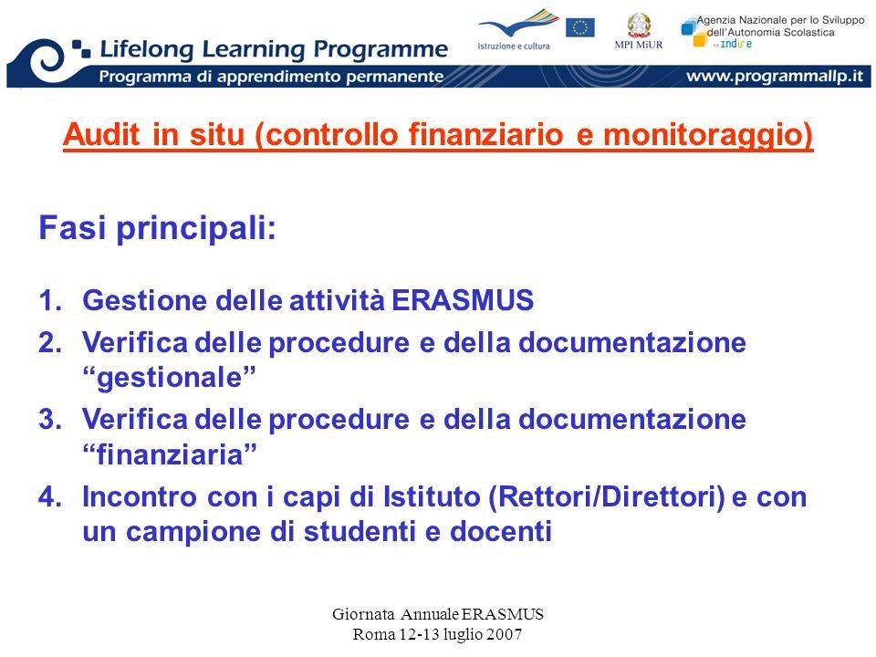 Giornata Annuale ERASMUS Roma 12-13 luglio 2007 Audit in situ (controllo finanziario e monitoraggio) Fasi principali: 1.Gestione delle attività ERASMU