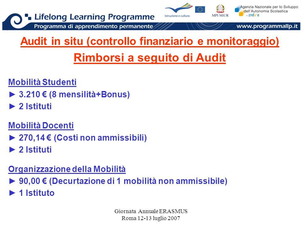 Giornata Annuale ERASMUS Roma 12-13 luglio 2007 Audit in situ (controllo finanziario e monitoraggio) Rimborsi a seguito di Audit Mobilità Studenti 3.2