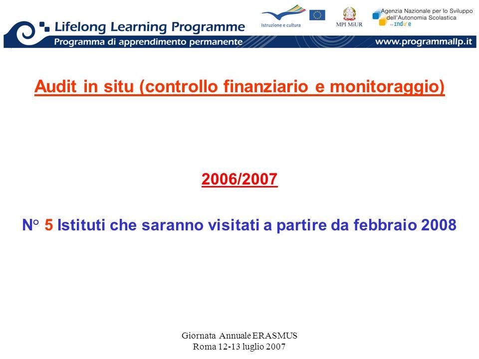 Giornata Annuale ERASMUS Roma 12-13 luglio 2007 Audit in situ (controllo finanziario e monitoraggio) 2006/2007 N° 5 Istituti che saranno visitati a partire da febbraio 2008