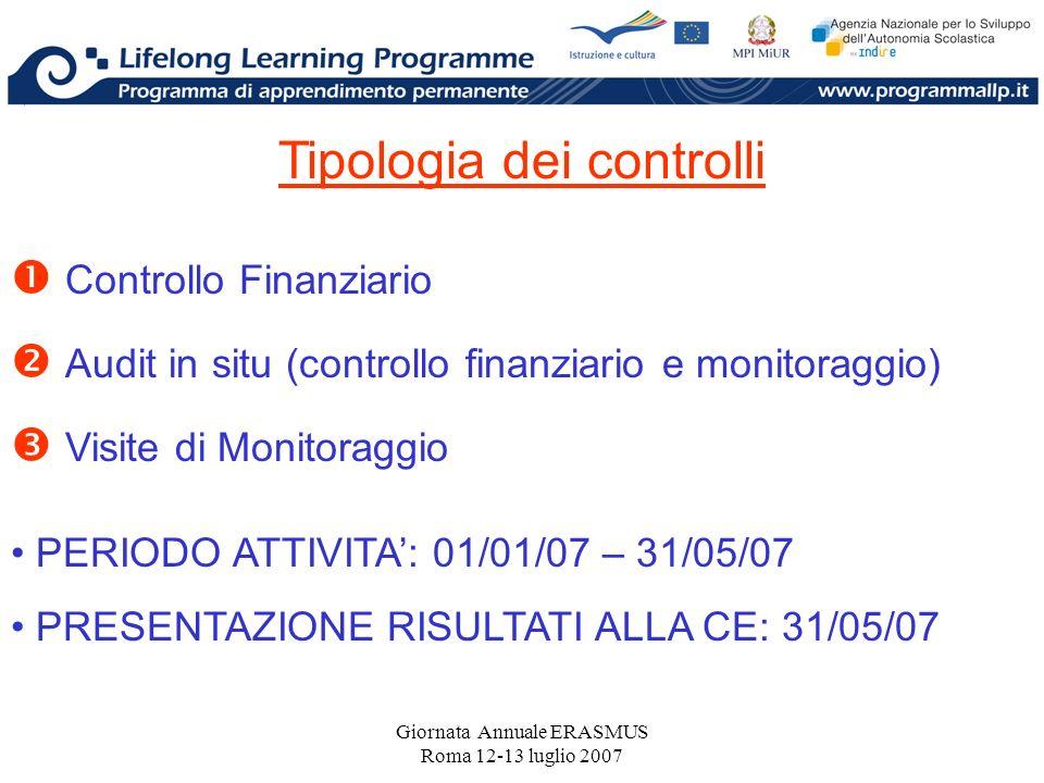 Giornata Annuale ERASMUS Roma 12-13 luglio 2007 Tipologia dei controlli Controllo Finanziario Audit in situ (controllo finanziario e monitoraggio) Visite di Monitoraggio PERIODO ATTIVITA: 01/01/07 – 31/05/07 PRESENTAZIONE RISULTATI ALLA CE: 31/05/07