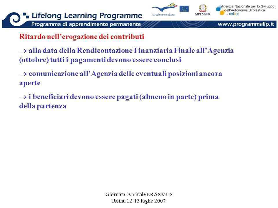 Giornata Annuale ERASMUS Roma 12-13 luglio 2007 Ritardo nellerogazione dei contributi alla data della Rendicontazione Finanziaria Finale allAgenzia (o