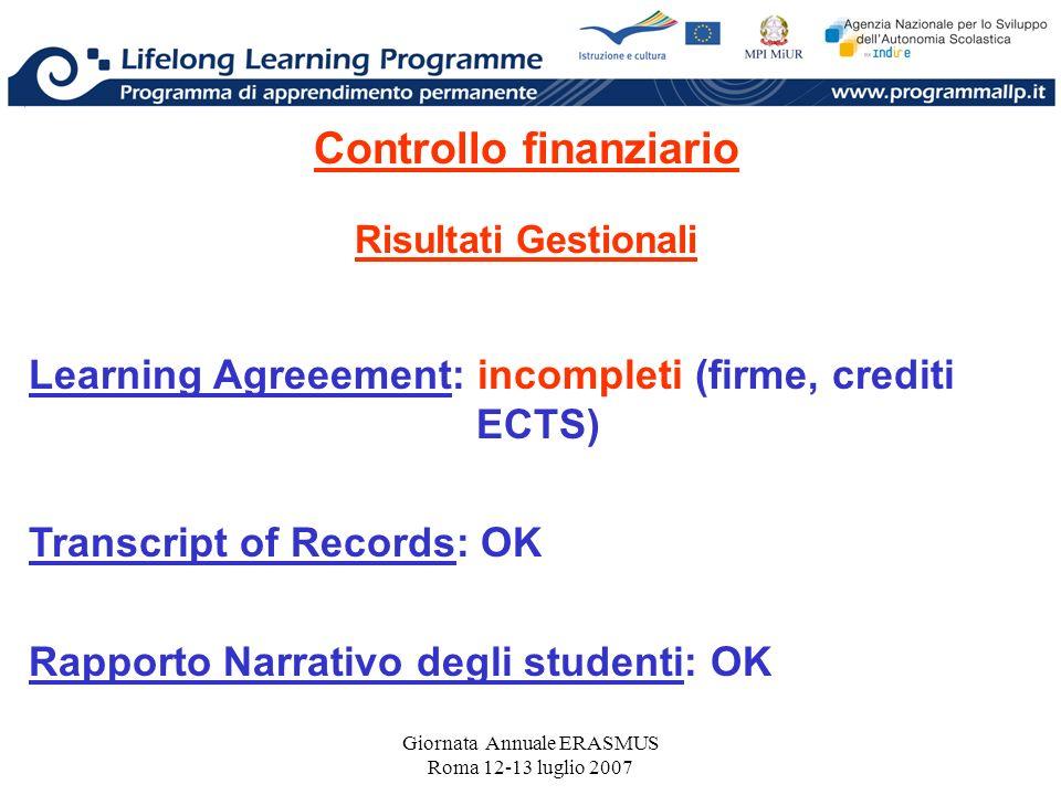 Giornata Annuale ERASMUS Roma 12-13 luglio 2007 Controllo finanziario Risultati Gestionali Learning Agreeement: incompleti (firme, crediti ECTS) Transcript of Records: OK Rapporto Narrativo degli studenti: OK