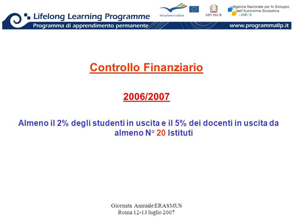 Giornata Annuale ERASMUS Roma 12-13 luglio 2007 Controllo Finanziario 2006/2007 Almeno il 2% degli studenti in uscita e il 5% dei docenti in uscita da
