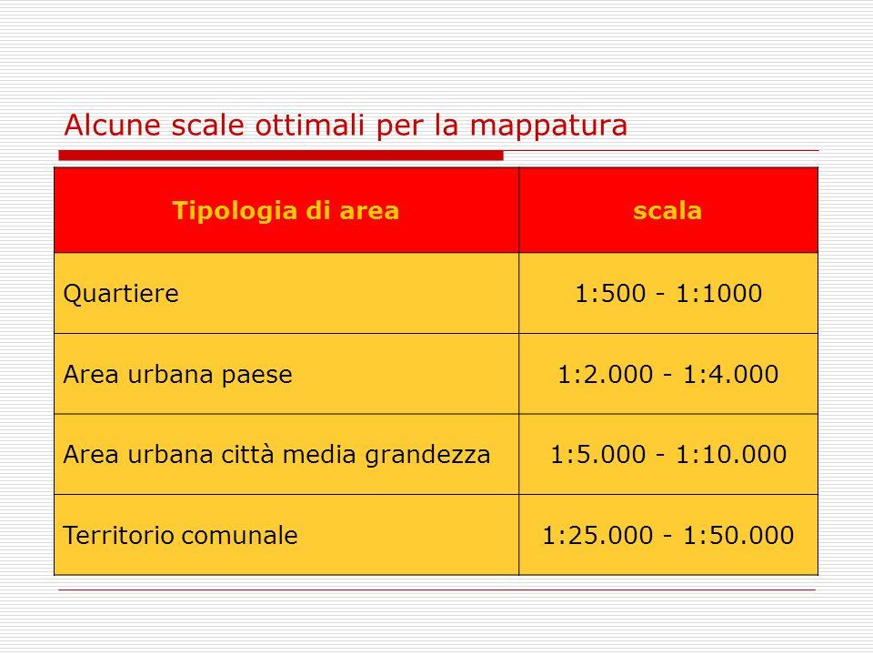 Alcune scale ottimali per la mappatura Tipologia di areascala Quartiere1:500 - 1:1000 Area urbana paese1:2.000 - 1:4.000 Area urbana città media grand
