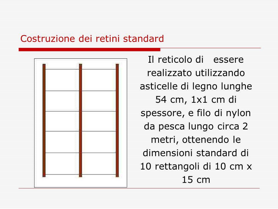 Costruzione dei retini standard Il reticolo di essere realizzato utilizzando asticelle di legno lunghe 54 cm, 1x1 cm di spessore, e filo di nylon da p