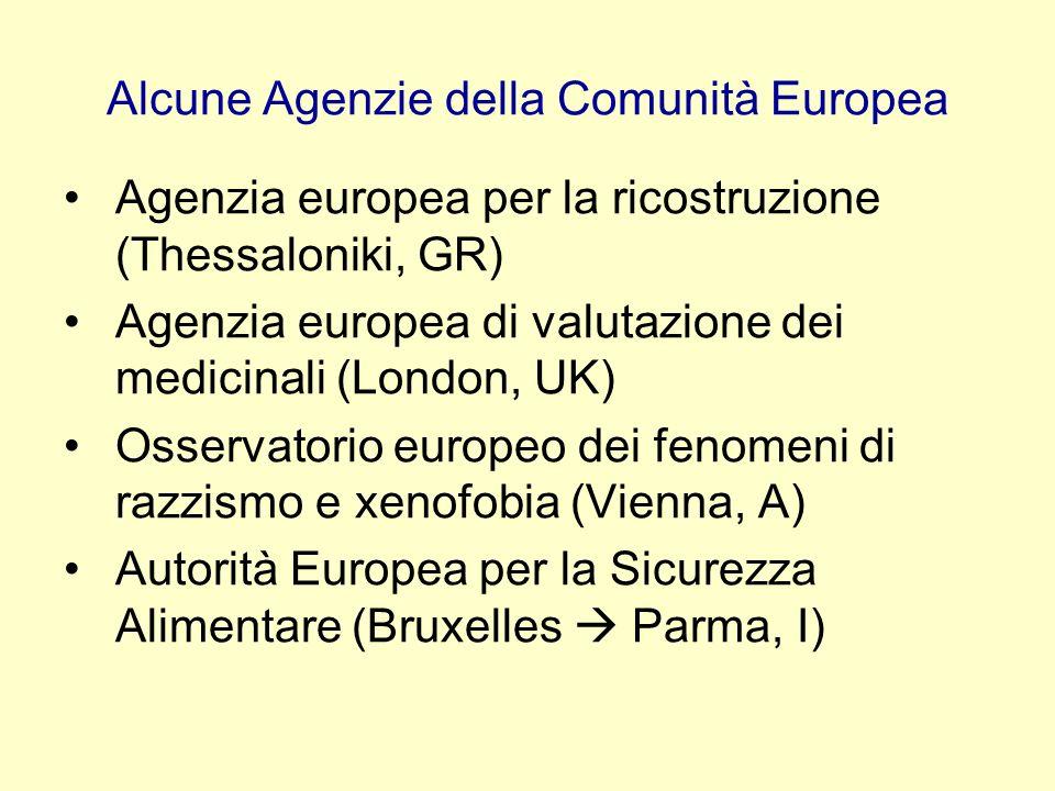 Alcune Agenzie della Comunità Europea Agenzia europea per la ricostruzione (Thessaloniki, GR) Agenzia europea di valutazione dei medicinali (London, U