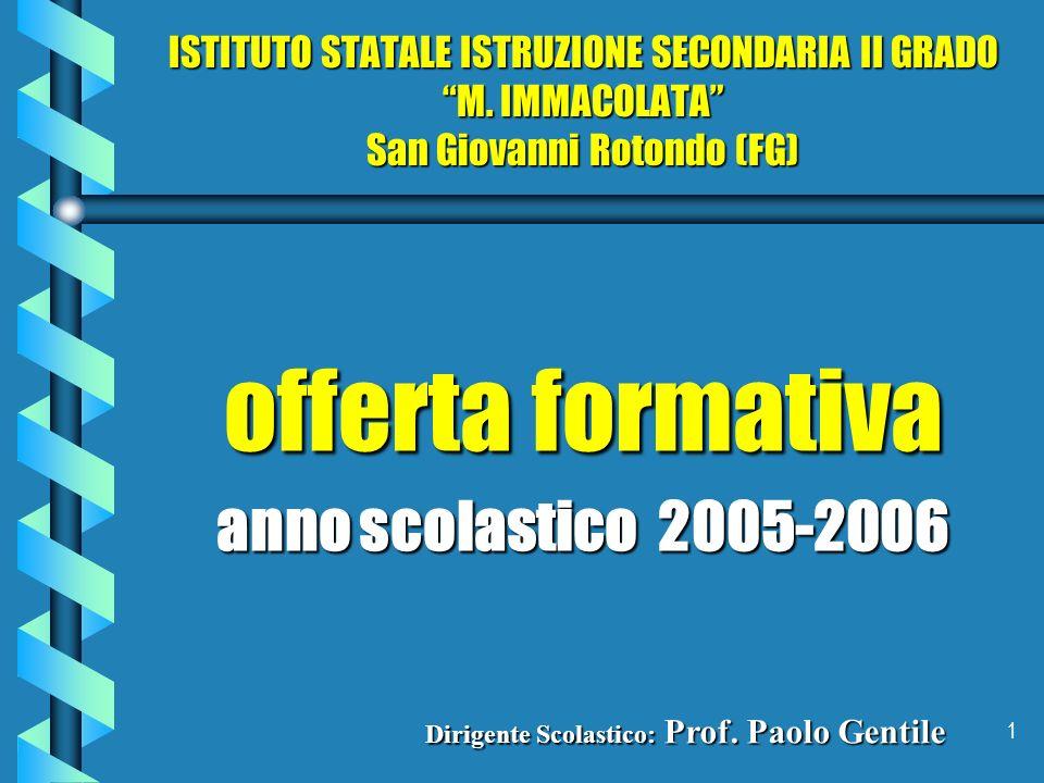 1 ISTITUTO STATALE ISTRUZIONE SECONDARIA II GRADO M.