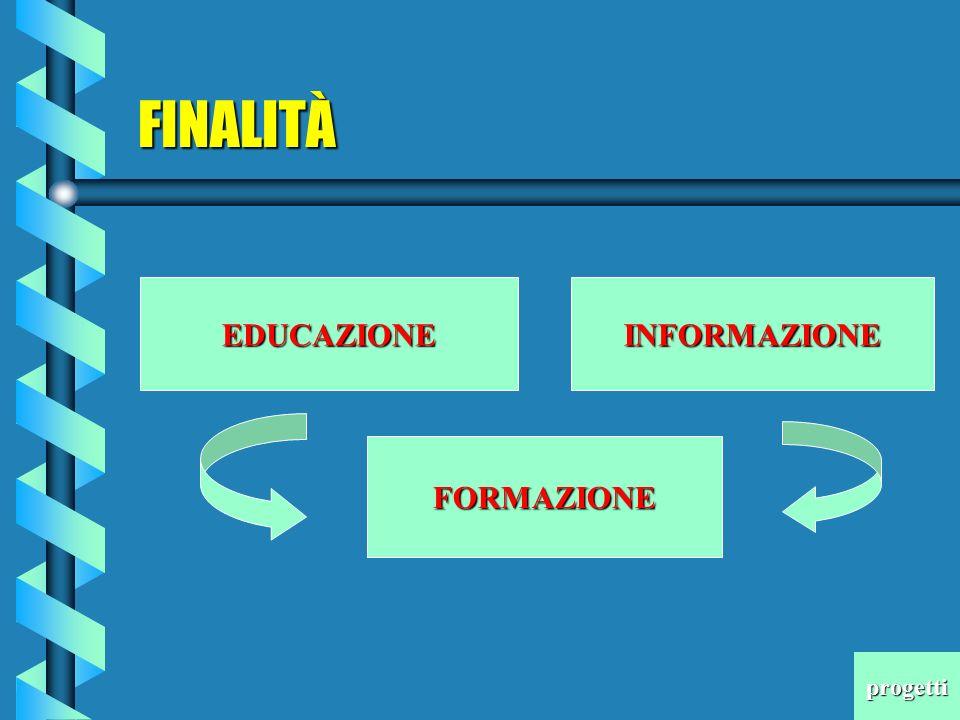 14 FINALITÀ EDUCAZIONEINFORMAZIONE FORMAZIONE progetti