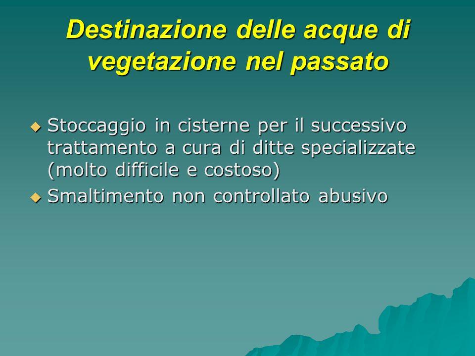 Destinazione delle acque di vegetazione nel passato Stoccaggio in cisterne per il successivo trattamento a cura di ditte specializzate (molto difficil