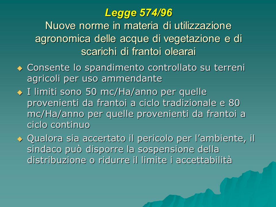 Legge 574/96 Nuove norme in materia di utilizzazione agronomica delle acque di vegetazione e di scarichi di frantoi olearai Consente lo spandimento controllato su terreni agricoli per uso ammendante Consente lo spandimento controllato su terreni agricoli per uso ammendante I limiti sono 50 mc/Ha/anno per quelle provenienti da frantoi a ciclo tradizionale e 80 mc/Ha/anno per quelle provenienti da frantoi a ciclo continuo I limiti sono 50 mc/Ha/anno per quelle provenienti da frantoi a ciclo tradizionale e 80 mc/Ha/anno per quelle provenienti da frantoi a ciclo continuo Qualora sia accertato il pericolo per lambiente, il sindaco può disporre la sospensione della distribuzione o ridurre il limite i accettabilità Qualora sia accertato il pericolo per lambiente, il sindaco può disporre la sospensione della distribuzione o ridurre il limite i accettabilità