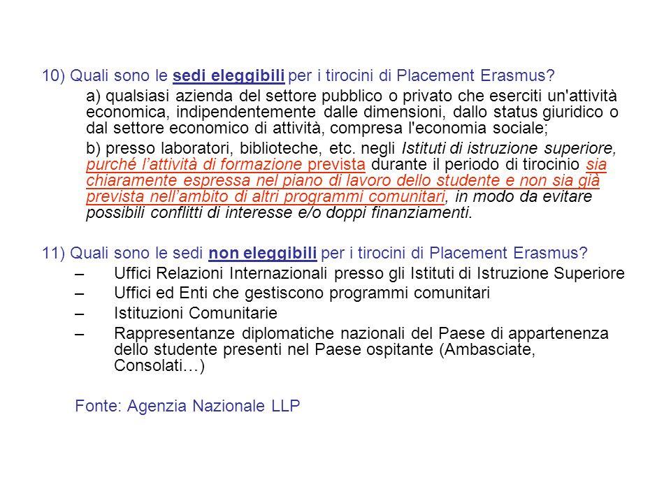 10) Quali sono le sedi eleggibili per i tirocini di Placement Erasmus.