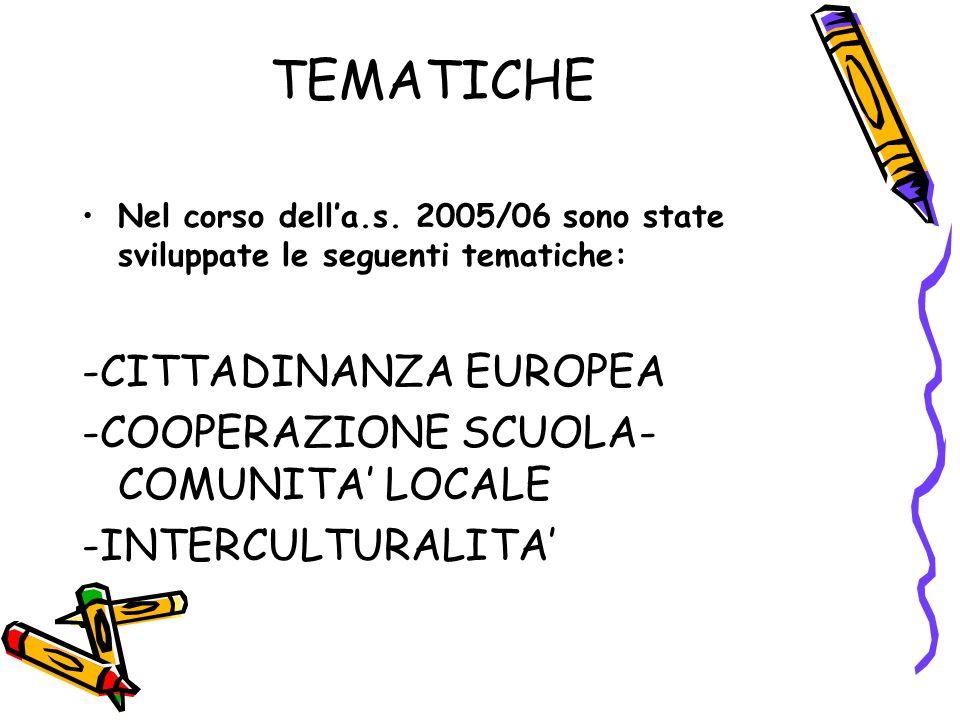 TEMATICHE Nel corso della.s. 2005/06 sono state sviluppate le seguenti tematiche: -CITTADINANZA EUROPEA -COOPERAZIONE SCUOLA- COMUNITA LOCALE -INTERCU
