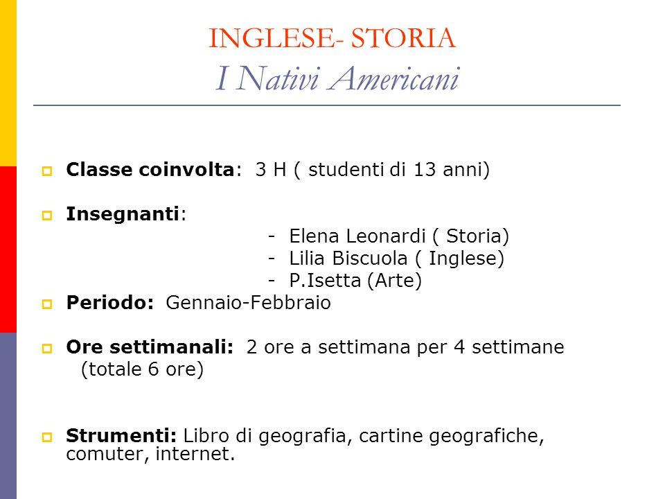 INGLESE- STORIA I Nativi Americani Classe coinvolta: 3 H ( studenti di 13 anni) Insegnanti: - Elena Leonardi ( Storia) - Lilia Biscuola ( Inglese) - P