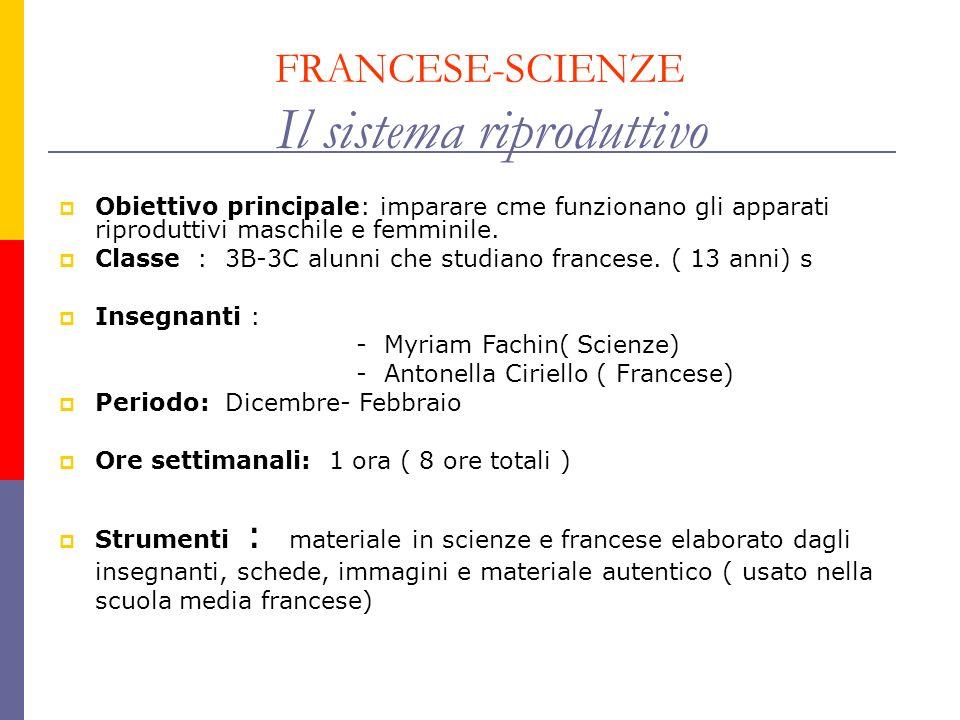 FRANCESE-SCIENZE Il sistema riproduttivo Obiettivo principale: imparare cme funzionano gli apparati riproduttivi maschile e femminile. Classe : 3B-3C