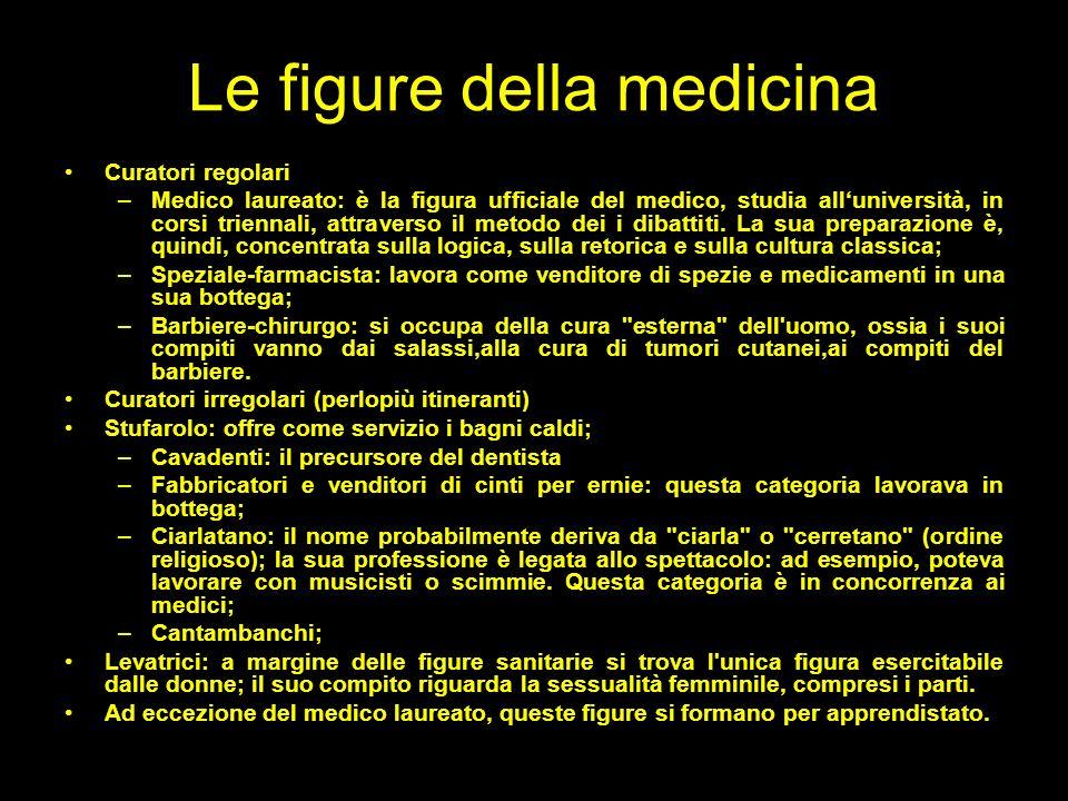 Le figure della medicina Curatori regolari –Medico laureato: è la figura ufficiale del medico, studia alluniversità, in corsi triennali, attraverso il metodo dei i dibattiti.