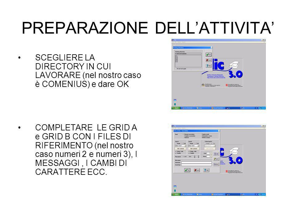 PREPARAZIONE DELLATTIVITA CLICCARE: FILE - SAVE AS..