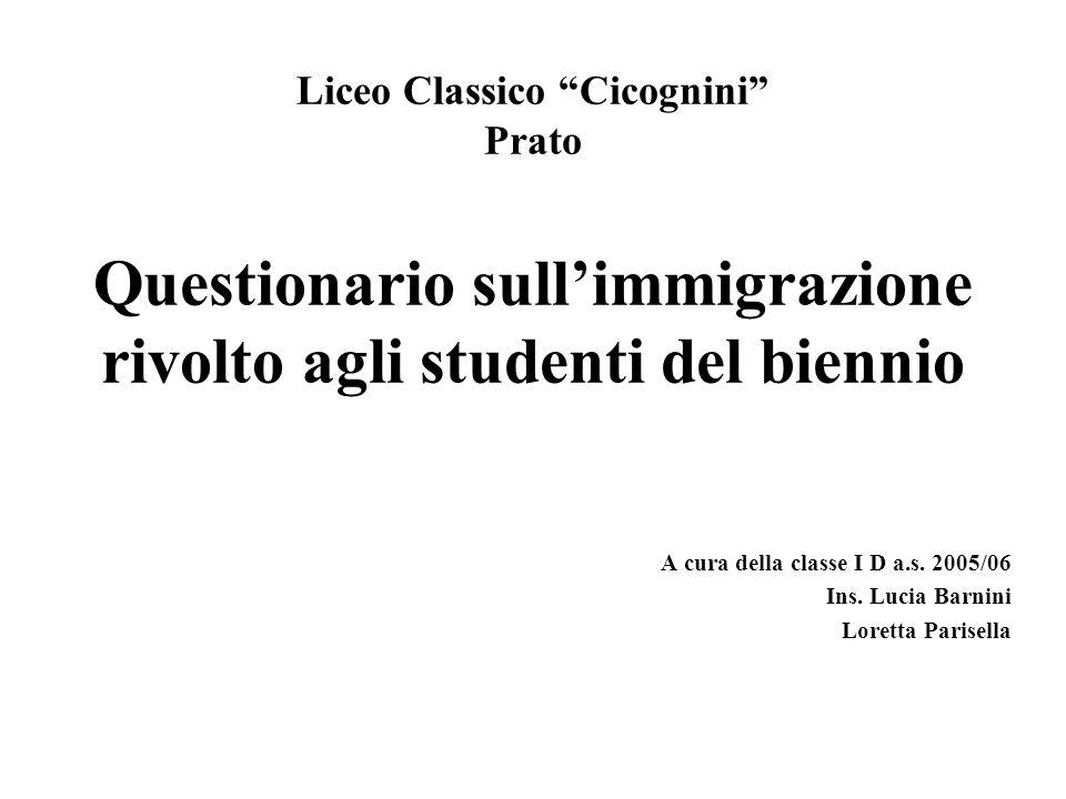 Liceo Classico Cicognini Prato Questionario sullimmigrazione rivolto agli studenti del biennio A cura della classe I D a.s. 2005/06 Ins. Lucia Barnini