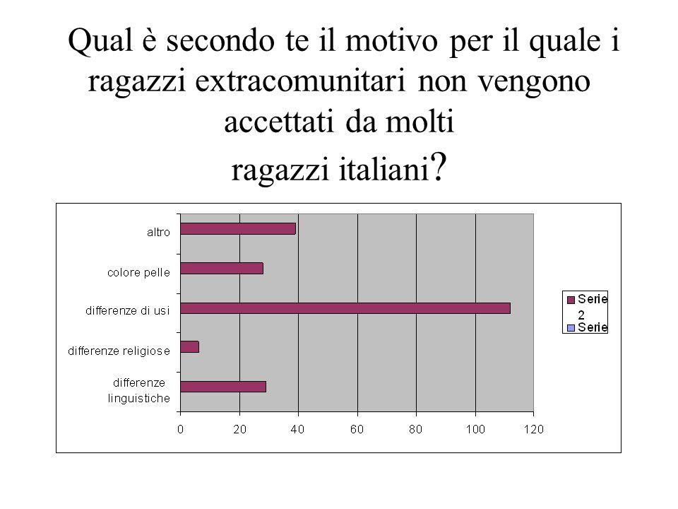 Qual è secondo te il motivo per il quale i ragazzi extracomunitari non vengono accettati da molti ragazzi italiani ?