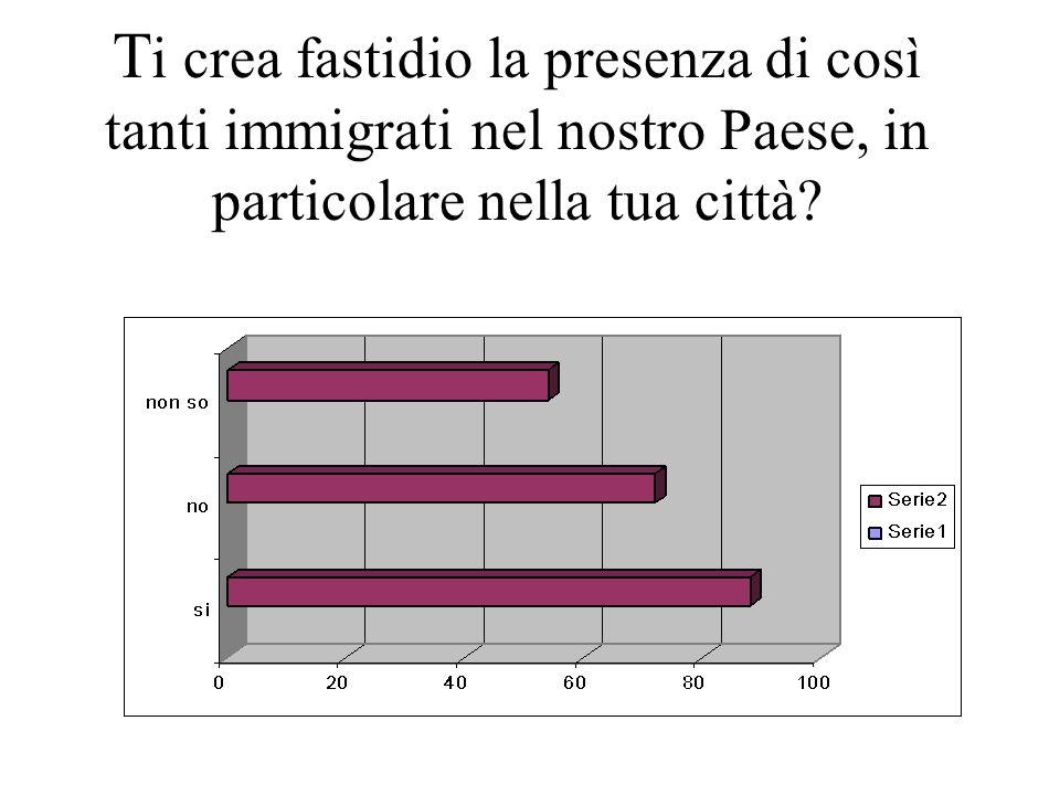T i crea fastidio la presenza di così tanti immigrati nel nostro Paese, in particolare nella tua città?