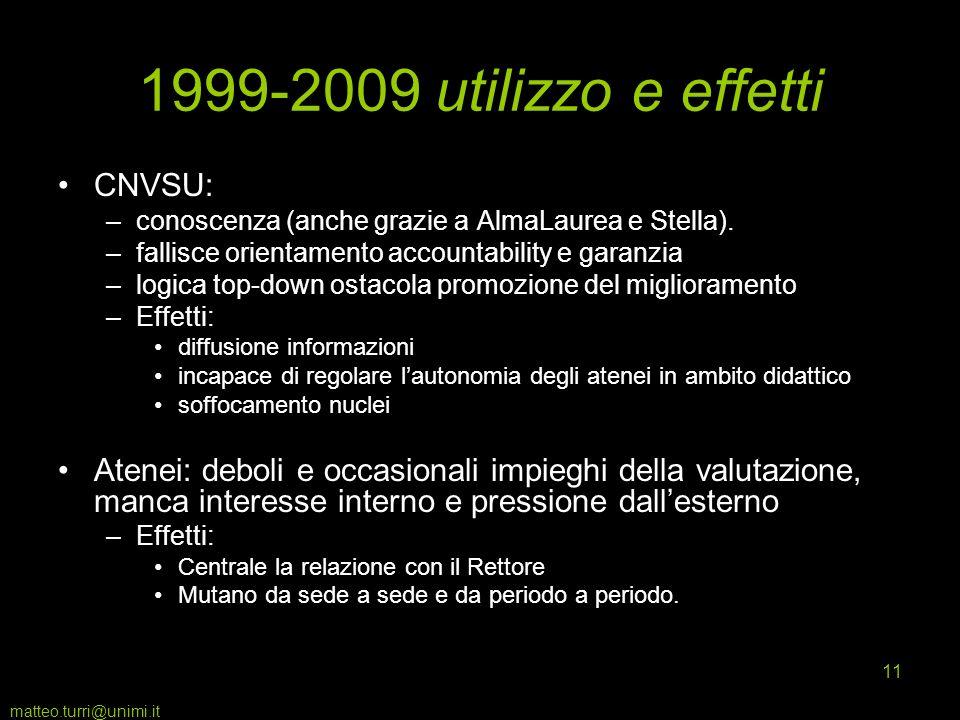 matteo.turri@unimi.it 11 1999-2009 utilizzo e effetti CNVSU: –conoscenza (anche grazie a AlmaLaurea e Stella).