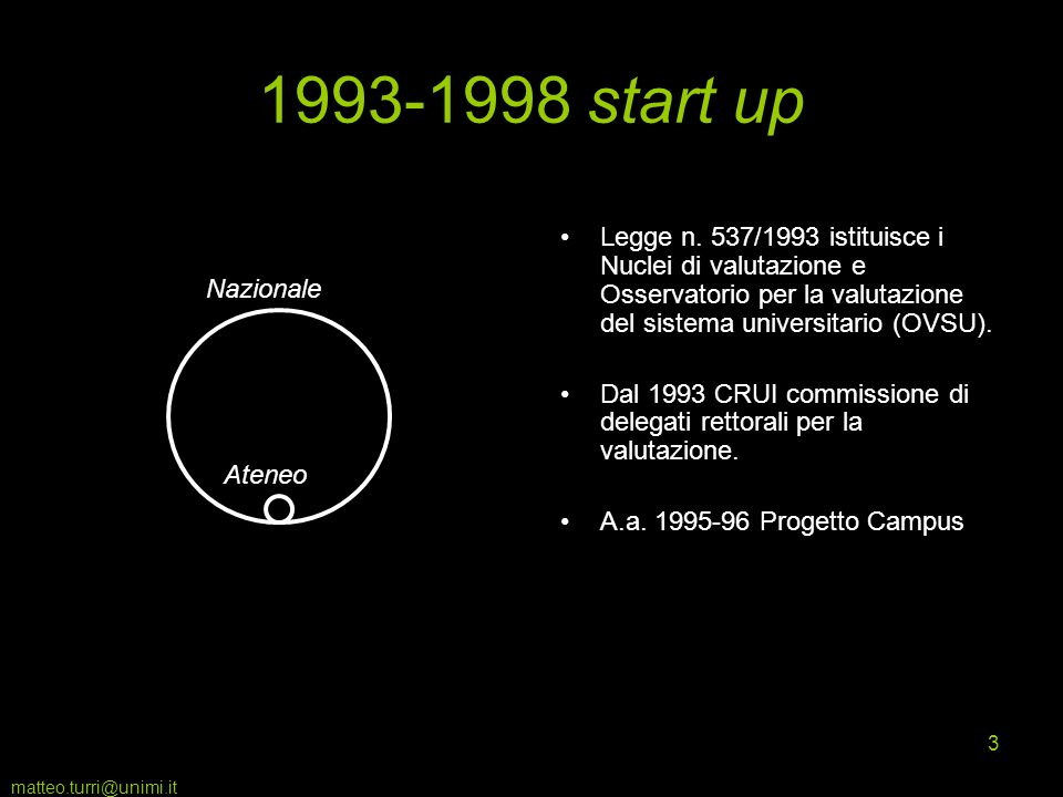 matteo.turri@unimi.it 3 1993-1998 start up Legge n.