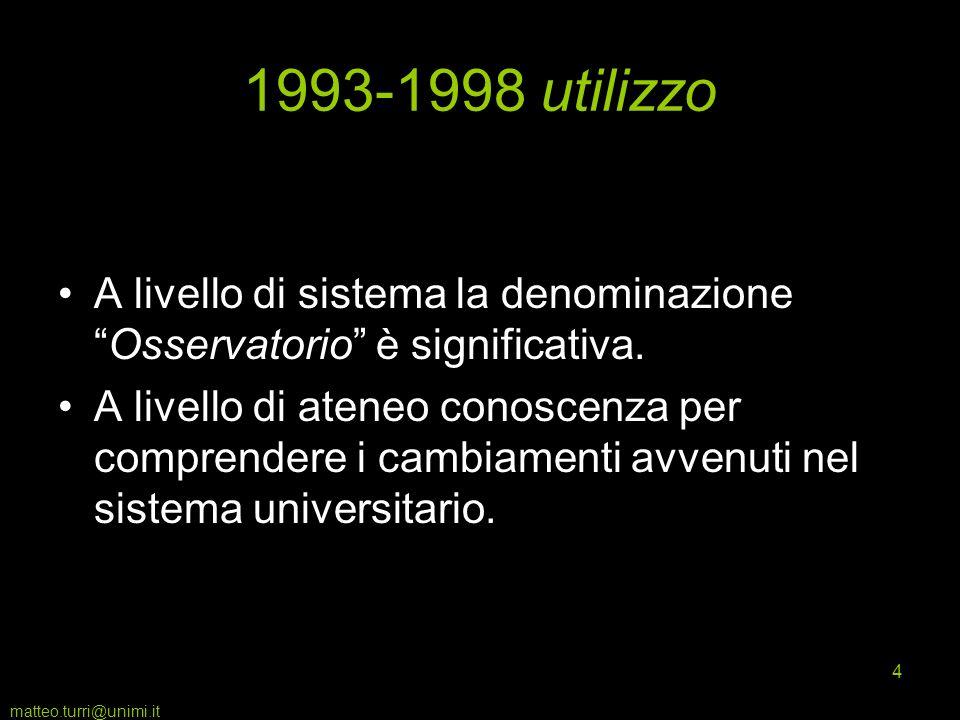 matteo.turri@unimi.it 5 1999-2009 2000: European Network for Quality Assurance in Higher Education.