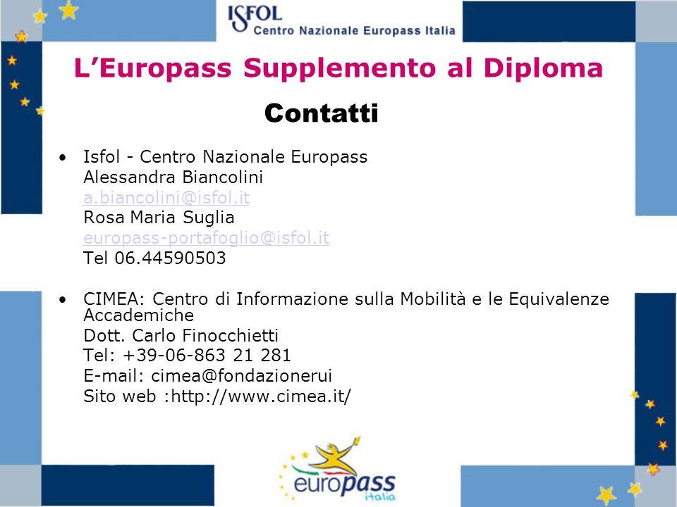 LEuropass Supplemento al Diploma Isfol - Centro Nazionale Europass Alessandra Biancolini a.biancolini@isfol.it Rosa Maria Suglia europass-portafoglio@