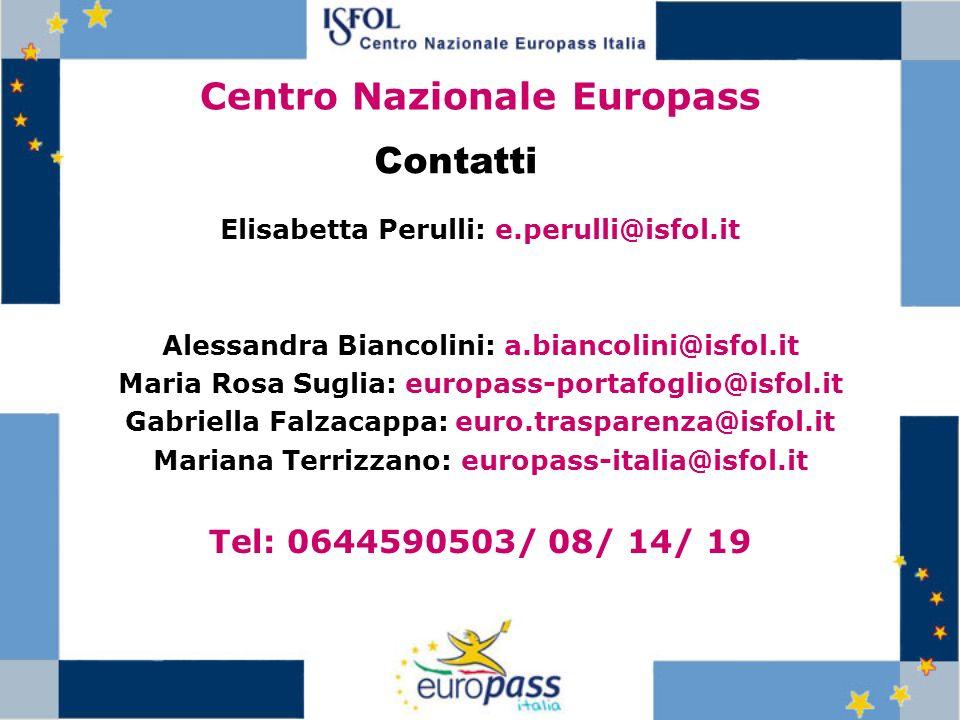 Centro Nazionale Europass Elisabetta Perulli: e.perulli@isfol.it Alessandra Biancolini: a.biancolini@isfol.it Maria Rosa Suglia: europass-portafoglio@