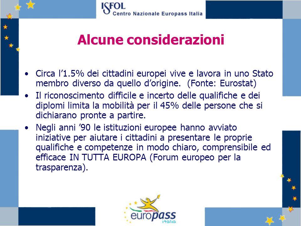 Europass come dispositivo chiave per la trasparenza in Europa Decisione 2241 del 15 Dicembre 2004 del Parlamento europeo e del Consiglio Strumento di messa in trasparenza delle competenze e delle esperienze acquisite dallindividuo nellarco della propria vita.