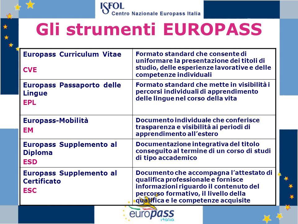 Gli strumenti EUROPASS Europass Curriculum Vitae CVE Formato standard che consente di uniformare la presentazione dei titoli di studio, delle esperien