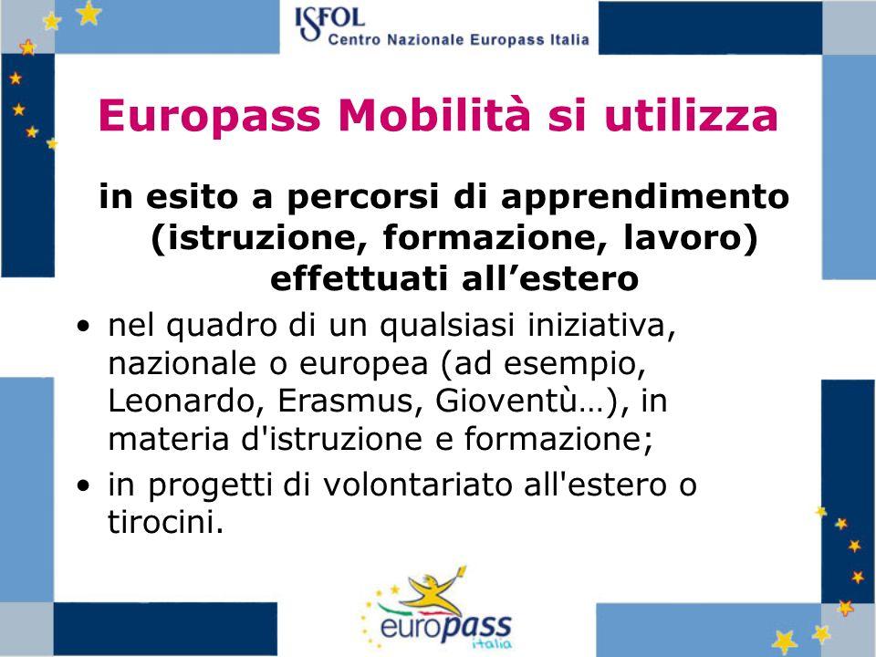 Procedura di rilascio dellEuropass Mobilità La gestione di Europass Mobilità è affidata al Centro Nazionale Europass (NEC); La richiesta di rilascio del documento deve essere inoltrata al NEC, mediante un formulario on line, dallorganismo promotore di un progetto di mobilità; Il NEC verifica il rispetto di alcuni criteri di qualità e invia lEuropass Mobilità al promotore; LEuropass Mobilità viene compilato dagli organismi di provenienza e di accoglienza e rispedito per email al NEC; Il NEC rilascia un numero identificativo che rende valido il documento.