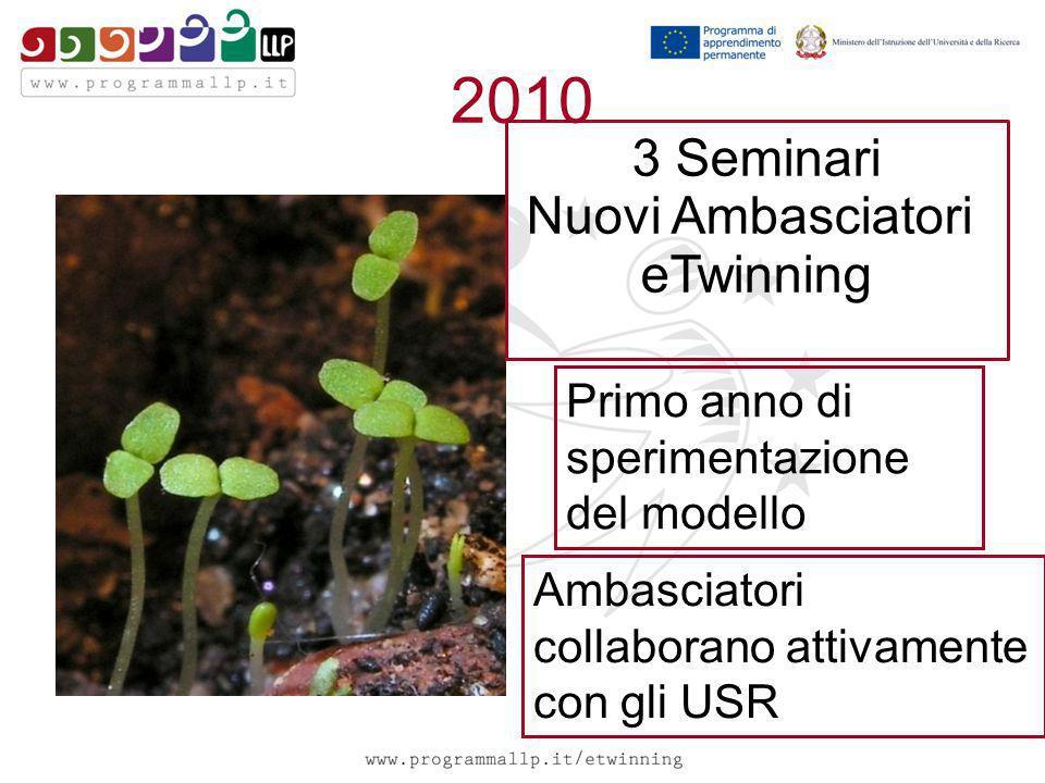 2010 3 Seminari Nuovi Ambasciatori eTwinning Primo anno di sperimentazione del modello Ambasciatori collaborano attivamente con gli USR