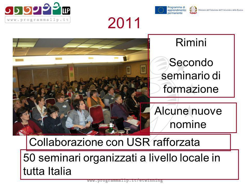 2011 Rimini Secondo seminario di formazione Alcune nuove nomine Collaborazione con USR rafforzata 50 seminari organizzati a livello locale in tutta It