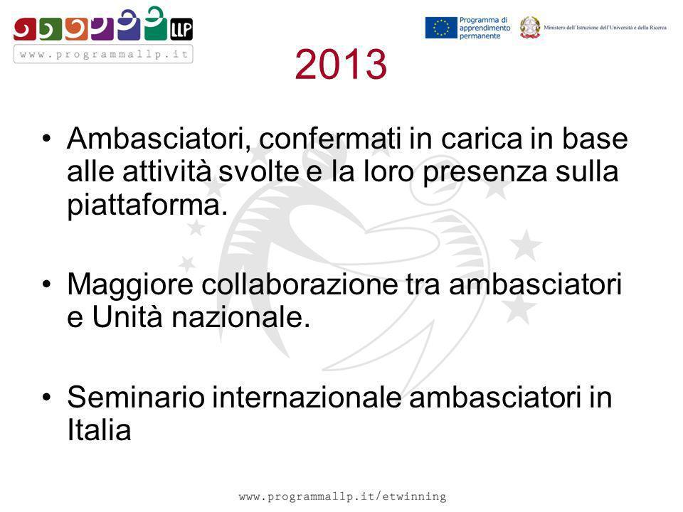2013 Ambasciatori, confermati in carica in base alle attività svolte e la loro presenza sulla piattaforma. Maggiore collaborazione tra ambasciatori e