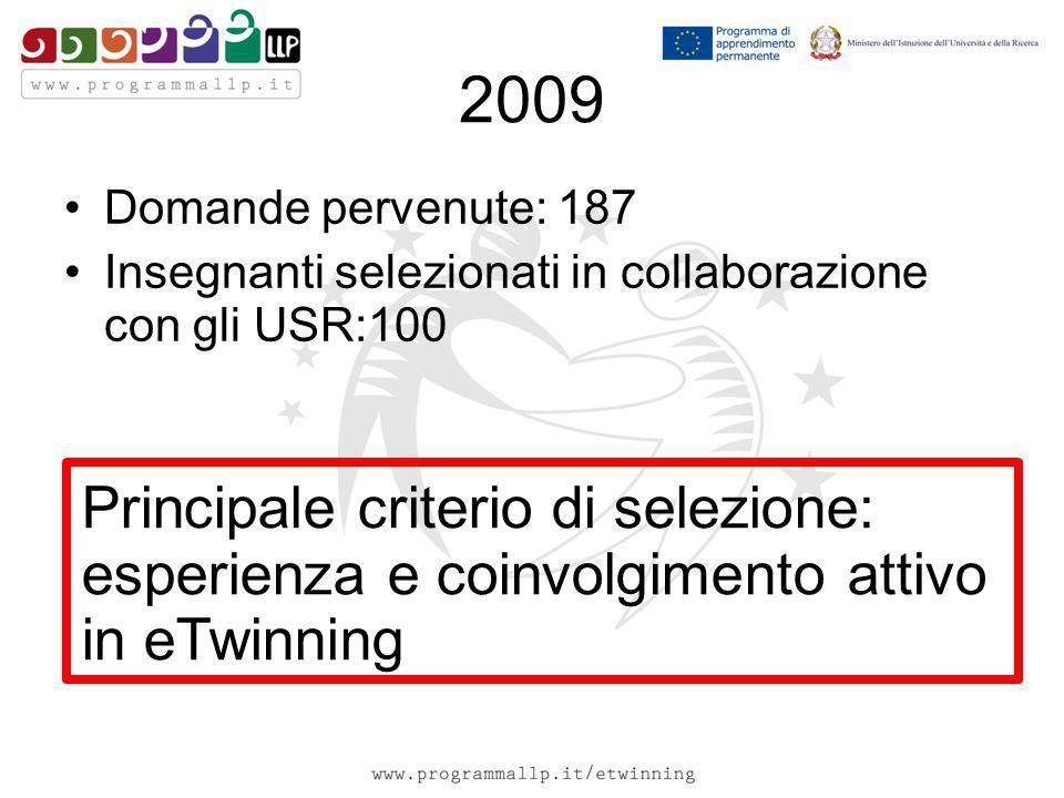 2009 Domande pervenute: 187 Insegnanti selezionati in collaborazione con gli USR:100 Principale criterio di selezione: esperienza e coinvolgimento att