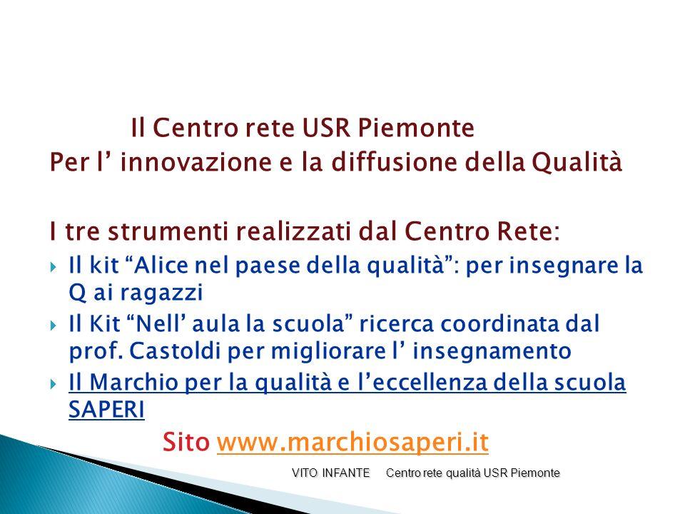 Il Centro rete USR Piemonte Per l innovazione e la diffusione della Qualità I tre strumenti realizzati dal Centro Rete: Il kit Alice nel paese della q