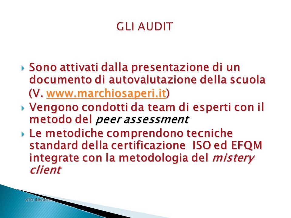 Sono attivati dalla presentazione di un documento di autovalutazione della scuola Sono attivati dalla presentazione di un documento di autovalutazione