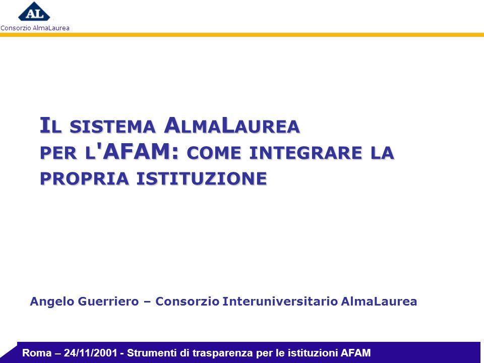 Consorzio AlmaLaurea Agenda il sistema AlmaLaurea per lAFAM il processo di acquisizione della documentazione la registrazione diplomandi la compilazione del questionario il curriculum vitae AFAM verso unanagrafe nazionale dei diplomati AFAM come integrare la propria istituzione